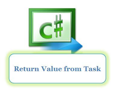 Returning a Value from Task – C# – Csharp Star