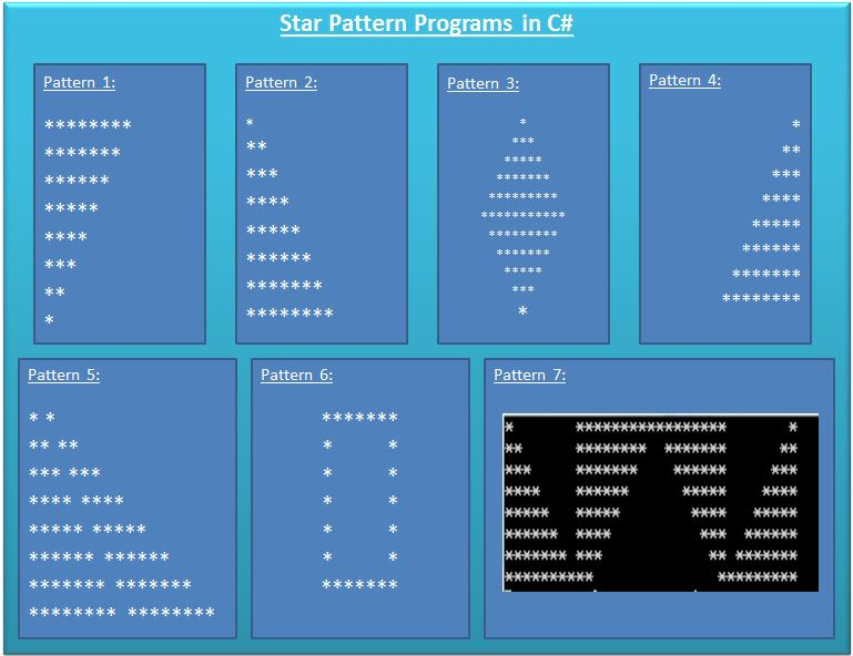 7 Different Star Pattern Programs in C# – Csharp Star