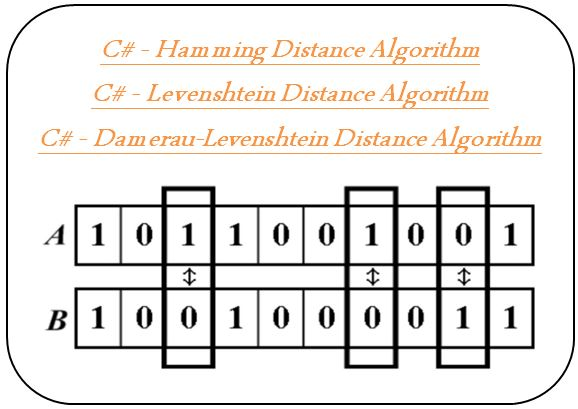 C# – String Distance (Hamming Distance,Levenshtein Distance